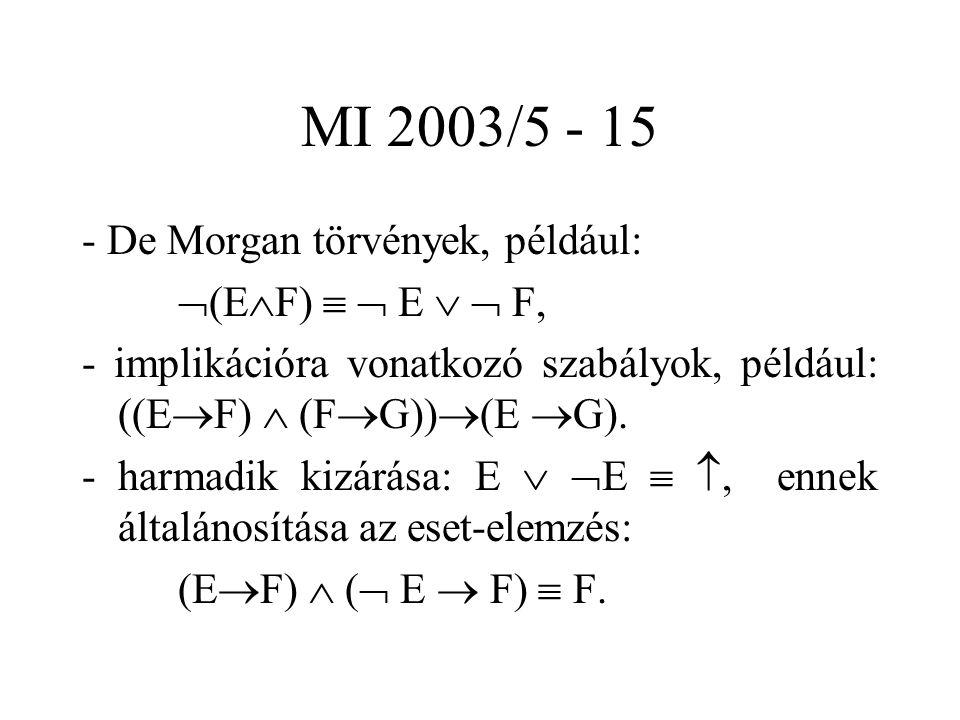 MI 2003/5 - 15 - De Morgan törvények, például:  (E  F)   E   F, - implikációra vonatkozó szabályok, például: ((E  F)  (F  G))  (E  G).