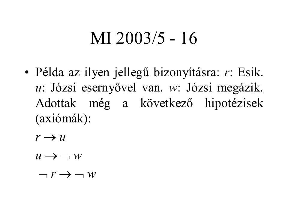 MI 2003/5 - 16 Példa az ilyen jellegű bizonyításra: r: Esik. u: Józsi esernyővel van. w: Józsi megázik. Adottak még a következő hipotézisek (axiómák):