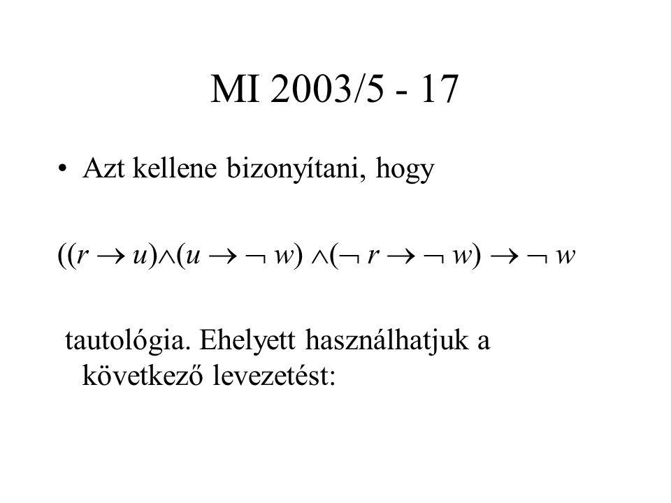 MI 2003/5 - 17 Azt kellene bizonyítani, hogy ((r  u)  (u   w)  (  r   w)   w tautológia. Ehelyett használhatjuk a következő levezetést: