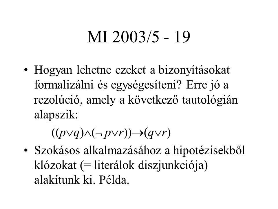 MI 2003/5 - 19 Hogyan lehetne ezeket a bizonyításokat formalizálni és egységesíteni? Erre jó a rezolúció, amely a következő tautológián alapszik: ((p