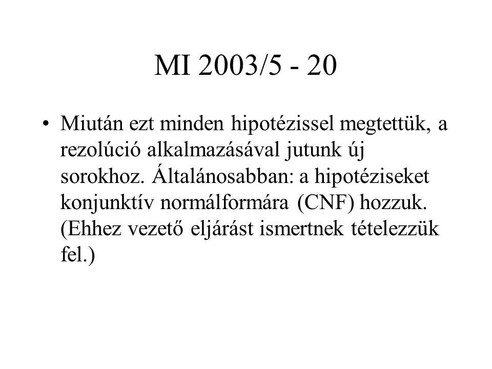 MI 2003/5 - 20 Miután ezt minden hipotézissel megtettük, a rezolúció alkalmazásával jutunk új sorokhoz. Általánosabban: a hipotéziseket konjunktív nor