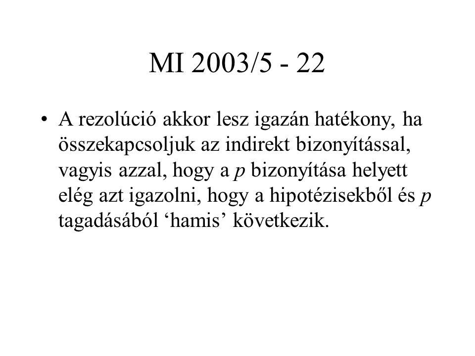 MI 2003/5 - 22 A rezolúció akkor lesz igazán hatékony, ha összekapcsoljuk az indirekt bizonyítással, vagyis azzal, hogy a p bizonyítása helyett elég azt igazolni, hogy a hipotézisekből és p tagadásából 'hamis' következik.