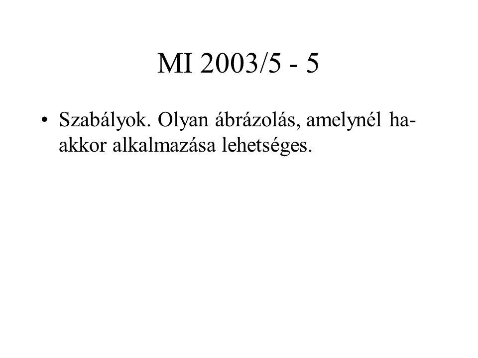 MI 2003/5 - 5 Szabályok. Olyan ábrázolás, amelynél ha- akkor alkalmazása lehetséges.