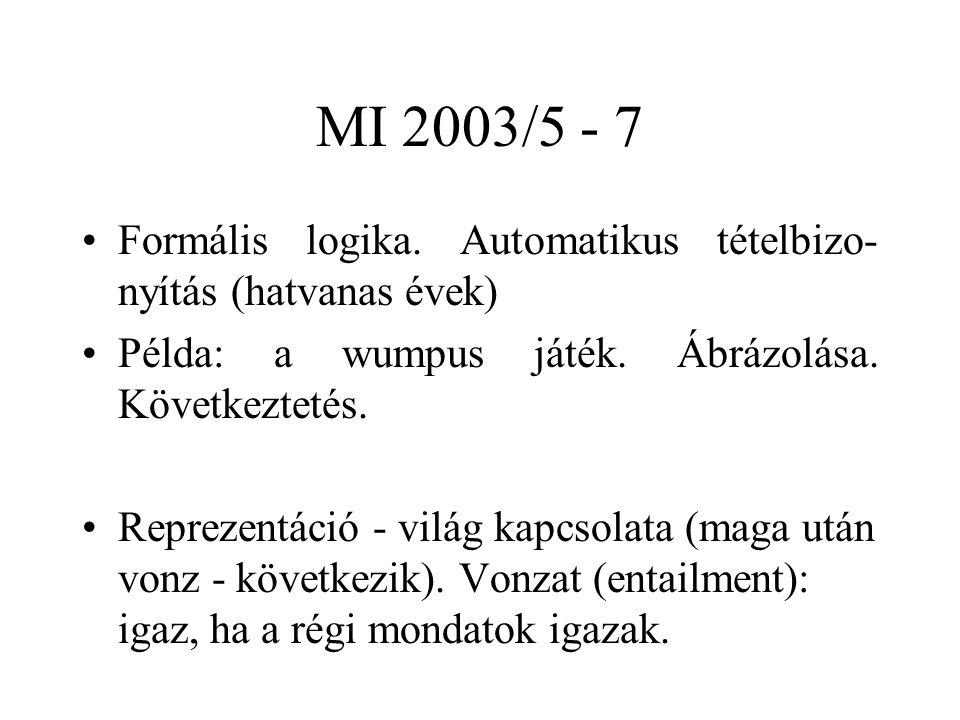 MI 2003/5 - 7 Formális logika. Automatikus tételbizo- nyítás (hatvanas évek) Példa: a wumpus játék. Ábrázolása. Következtetés. Reprezentáció - világ k