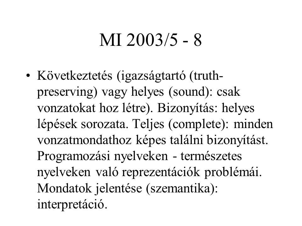 MI 2003/5 - 8 Következtetés (igazságtartó (truth- preserving) vagy helyes (sound): csak vonzatokat hoz létre). Bizonyítás: helyes lépések sorozata. Te