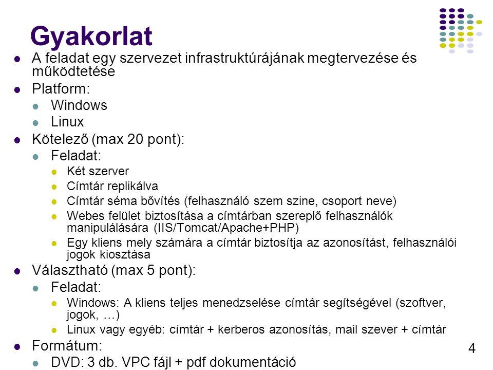 4 Gyakorlat A feladat egy szervezet infrastruktúrájának megtervezése és működtetése Platform: Windows Linux Kötelező (max 20 pont): Feladat: Két szerver Címtár replikálva Címtár séma bővítés (felhasználó szem szine, csoport neve) Webes felület biztosítása a címtárban szereplő felhasználók manipulálására (IIS/Tomcat/Apache+PHP) Egy kliens mely számára a címtár biztosítja az azonosítást, felhasználói jogok kiosztása Választható (max 5 pont): Feladat: Windows: A kliens teljes menedzselése címtár segítségével (szoftver, jogok, …) Linux vagy egyéb: címtár + kerberos azonosítás, mail szever + címtár Formátum: DVD: 3 db.