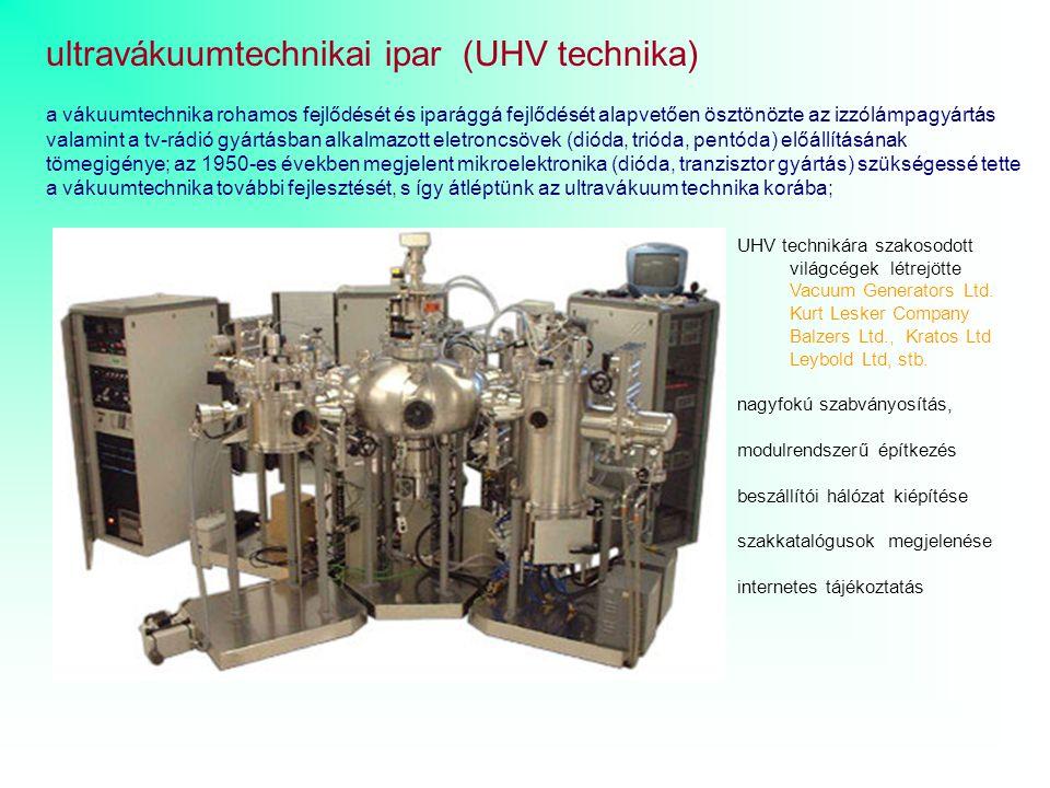 ultravákuumtechnikai ipar (UHV technika) a vákuumtechnika rohamos fejlődését és iparággá fejlődését alapvetően ösztönözte az izzólámpagyártás valamint