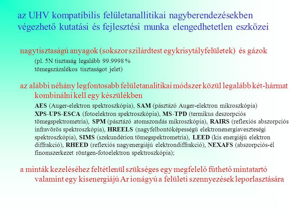 az UHV kompatíbilis felületanallitikai nagyberendezésekben végezhető kutatási és fejlesztési munka elengedhetetlen eszközei nagytisztaságú anyagok (so