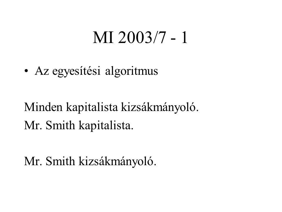MI 2003/7 - 1 Az egyesítési algoritmus Minden kapitalista kizsákmányoló. Mr. Smith kapitalista. Mr. Smith kizsákmányoló.