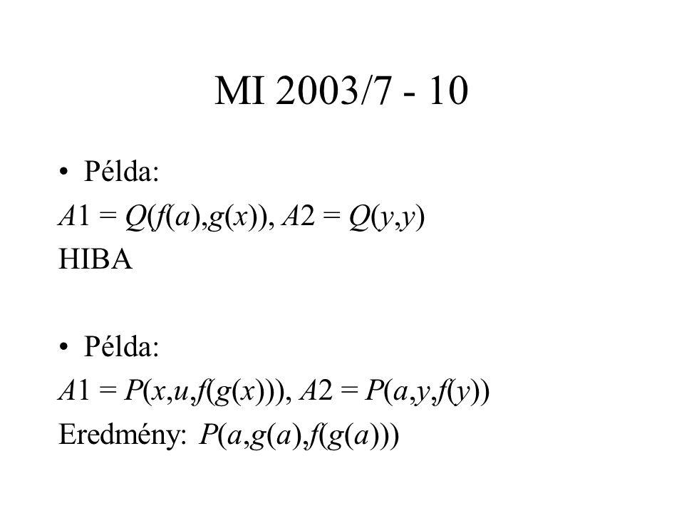 MI 2003/7 - 10 Példa: A1 = Q(f(a),g(x)), A2 = Q(y,y) HIBA Példa: A1 = P(x,u,f(g(x))), A2 = P(a,y,f(y)) Eredmény: P(a,g(a),f(g(a)))