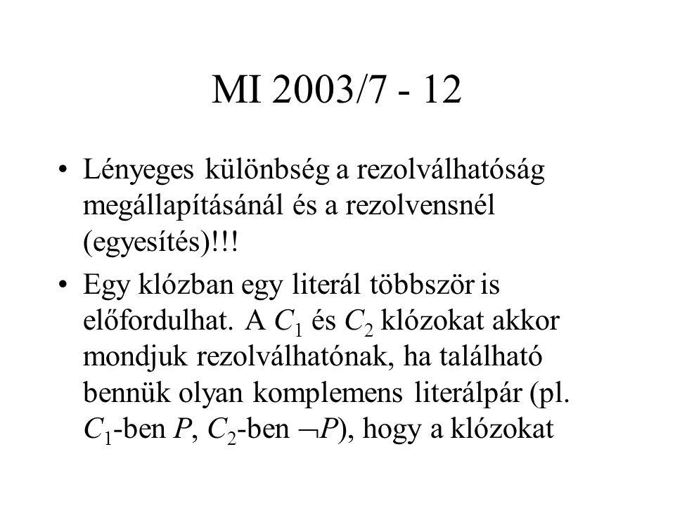 MI 2003/7 - 12 Lényeges különbség a rezolválhatóság megállapításánál és a rezolvensnél (egyesítés)!!! Egy klózban egy literál többször is előfordulhat