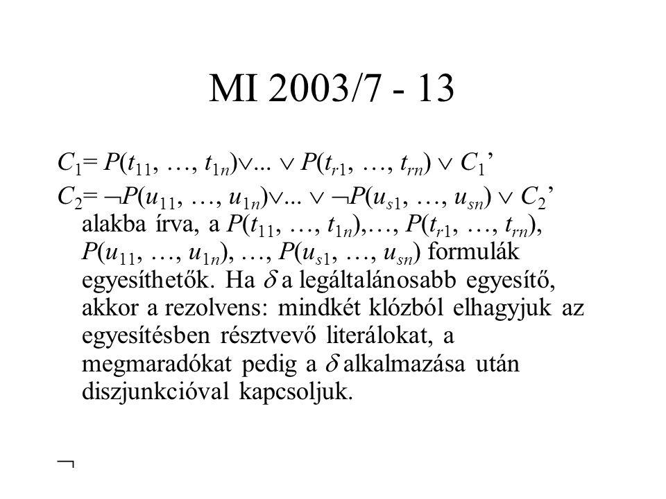 MI 2003/7 - 13 C 1 = P(t 11, …, t 1n ) ...  P(t r1, …, t rn )  C 1 ' C 2 =  P(u 11, …, u 1n ) ...   P(u s1, …, u sn )  C 2 ' alakba írva, a P(
