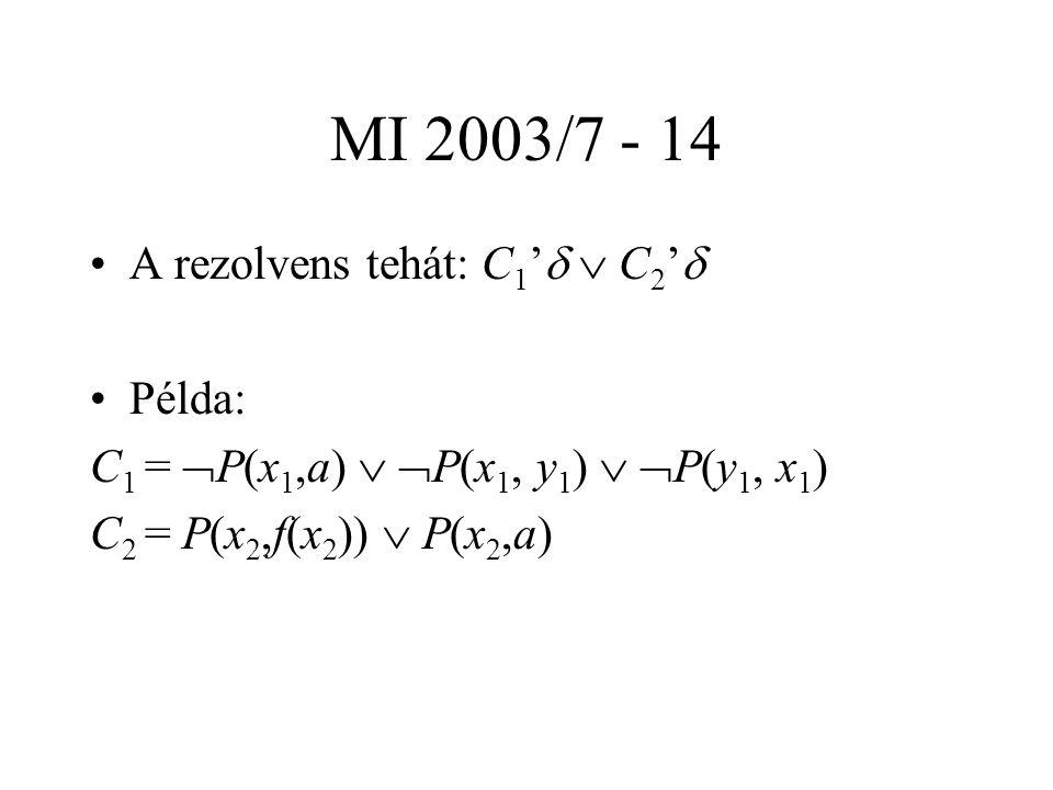 MI 2003/7 - 14 A rezolvens tehát: C 1 '   C 2 '  Példa: C 1 =  P(x 1,a)   P(x 1, y 1 )   P(y 1, x 1 ) C 2 = P(x 2,f(x 2 ))  P(x 2,a)