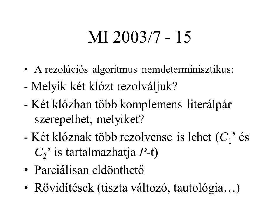 MI 2003/7 - 15 A rezolúciós algoritmus nemdeterminisztikus: - Melyik két klózt rezolváljuk? - Két klózban több komplemens literálpár szerepelhet, mely
