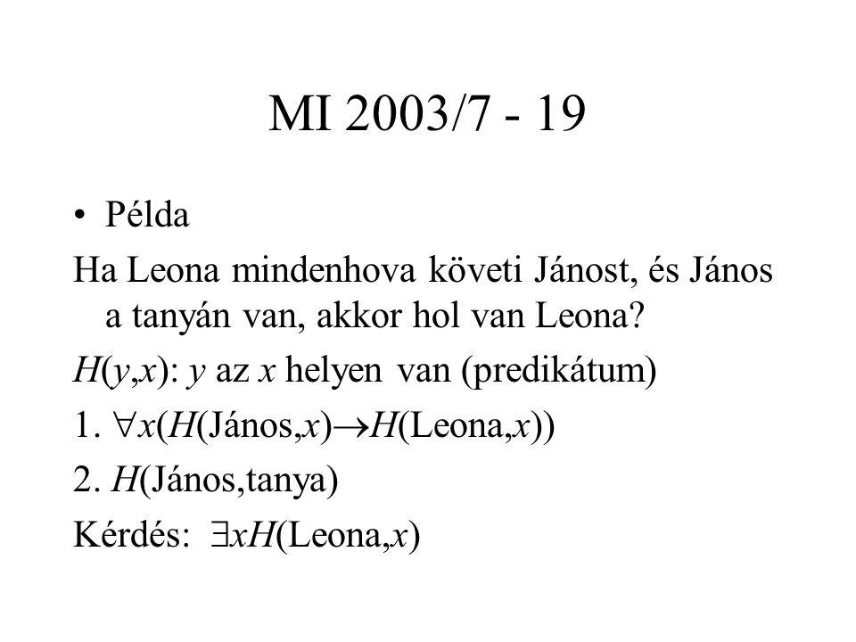 MI 2003/7 - 19 Példa Ha Leona mindenhova követi Jánost, és János a tanyán van, akkor hol van Leona? H(y,x): y az x helyen van (predikátum) 1.  x(H(Já
