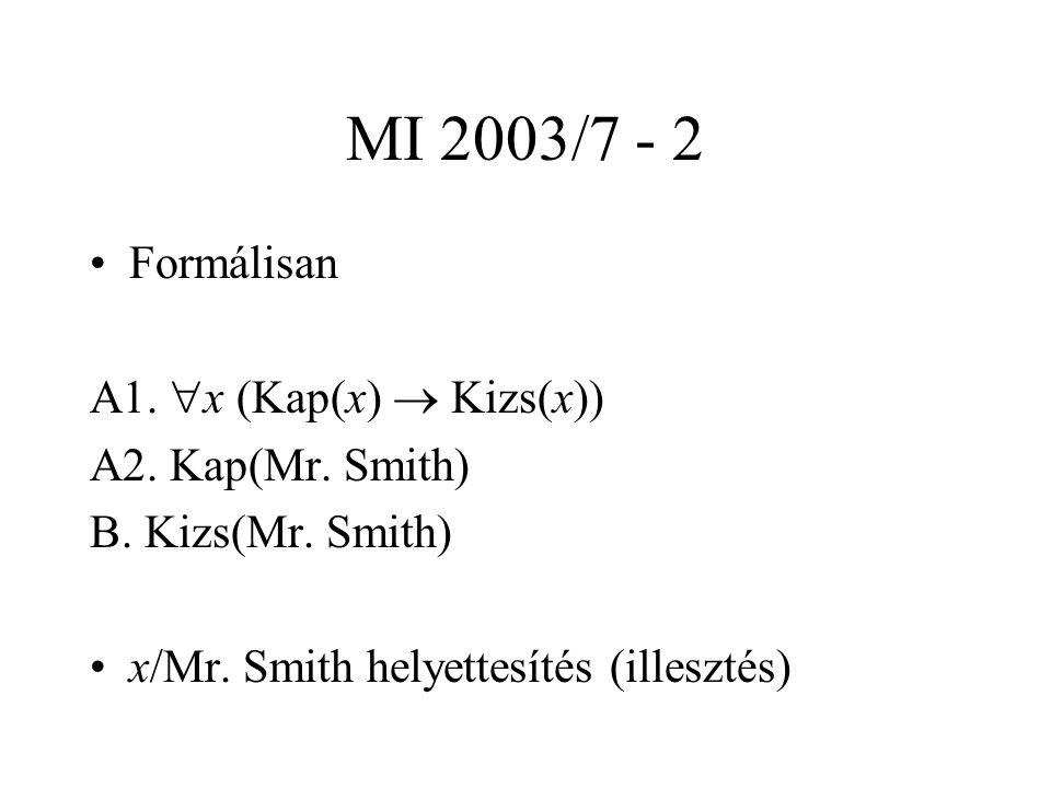 MI 2003/7 - 2 Formálisan A1.  x (Kap(x)  Kizs(x)) A2. Kap(Mr. Smith) B. Kizs(Mr. Smith) x/Mr. Smith helyettesítés (illesztés)