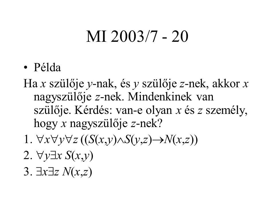 MI 2003/7 - 20 Példa Ha x szülője y-nak, és y szülője z-nek, akkor x nagyszülője z-nek. Mindenkinek van szülője. Kérdés: van-e olyan x és z személy, h