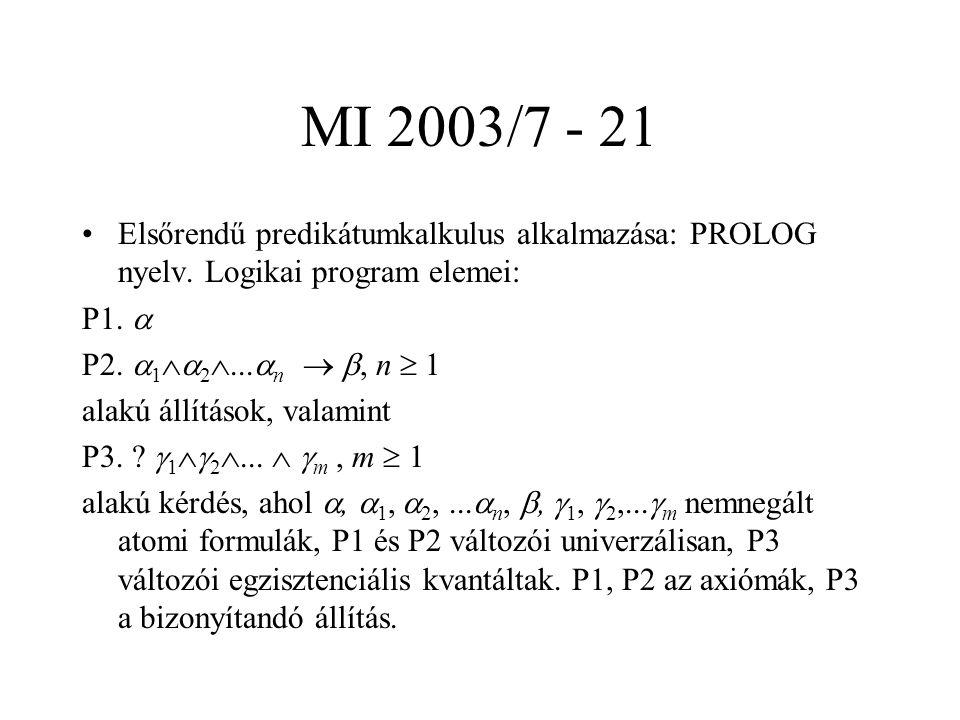 MI 2003/7 - 21 Elsőrendű predikátumkalkulus alkalmazása: PROLOG nyelv. Logikai program elemei: P1.  P2.  1  2 ...  n  , n  1 alakú állítások