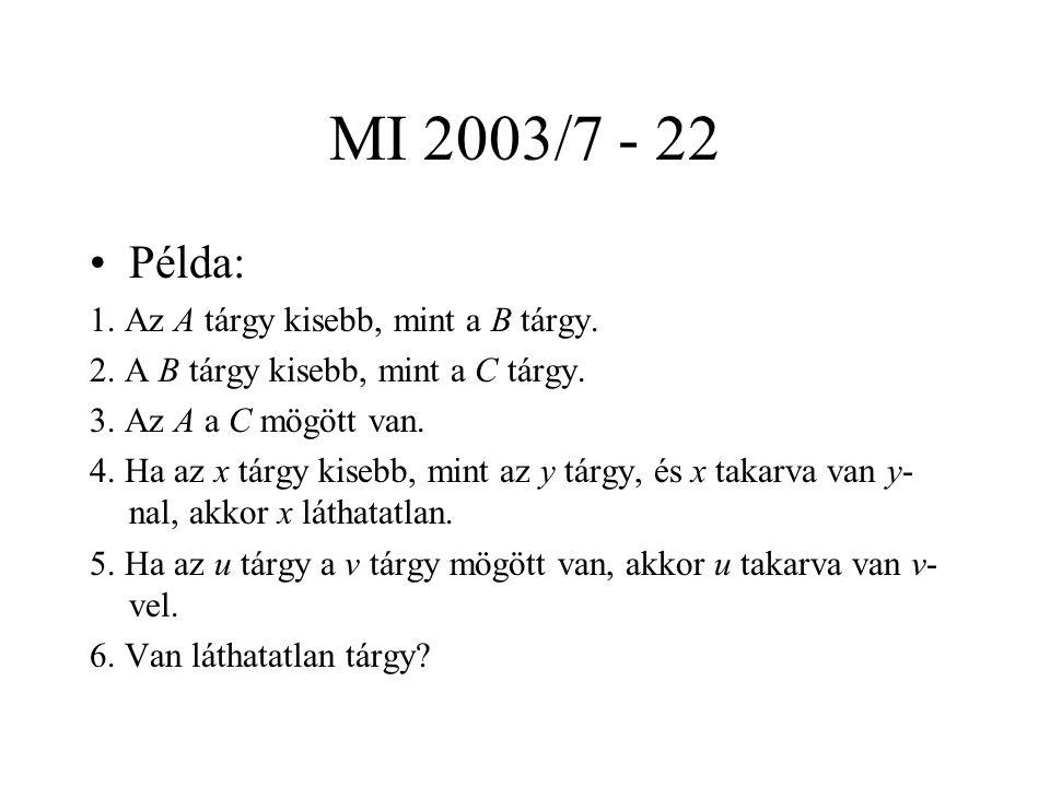 MI 2003/7 - 22 Példa: 1. Az A tárgy kisebb, mint a B tárgy. 2. A B tárgy kisebb, mint a C tárgy. 3. Az A a C mögött van. 4. Ha az x tárgy kisebb, mint