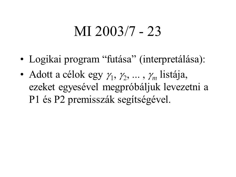 """MI 2003/7 - 23 Logikai program """"futása"""" (interpretálása): Adott a célok egy  1,  2,...,  m listája, ezeket egyesével megpróbáljuk levezetni a P1 és"""