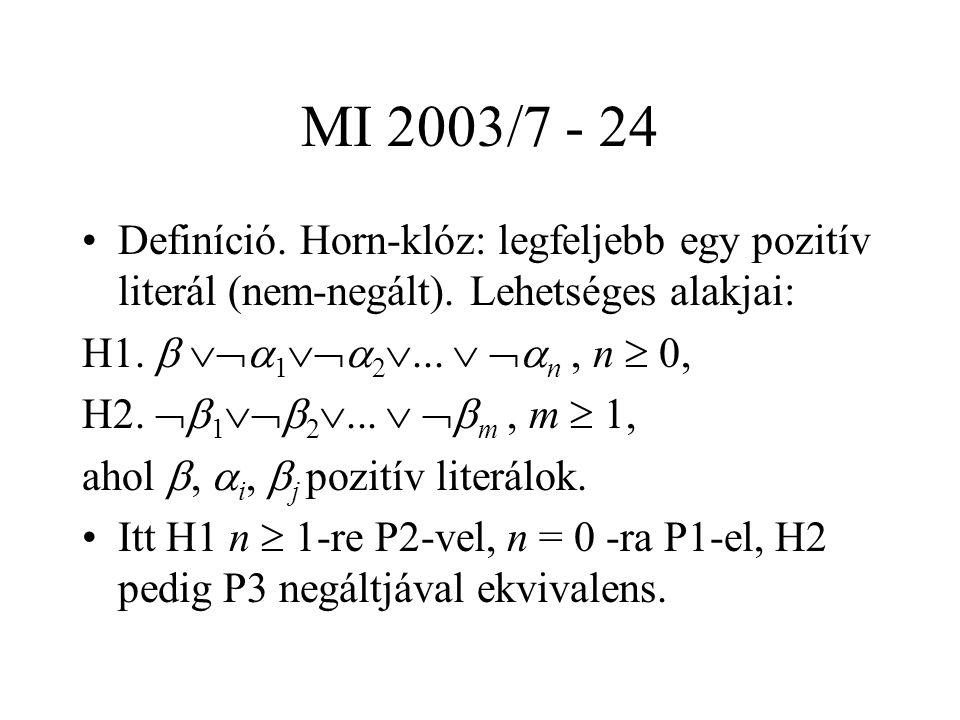MI 2003/7 - 24 Definíció. Horn-klóz: legfeljebb egy pozitív literál (nem-negált). Lehetséges alakjai: H1.   1  2 ...   n, n  0, H2.  1 