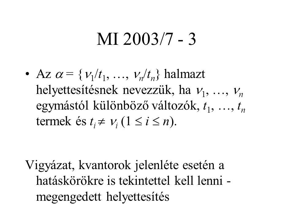 MI 2003/7 - 3 Az  = { 1 /t 1, …, n /t n } halmazt helyettesítésnek nevezzük, ha 1, …, n egymástól különböző változók, t 1, …, t n termek és t i  i (