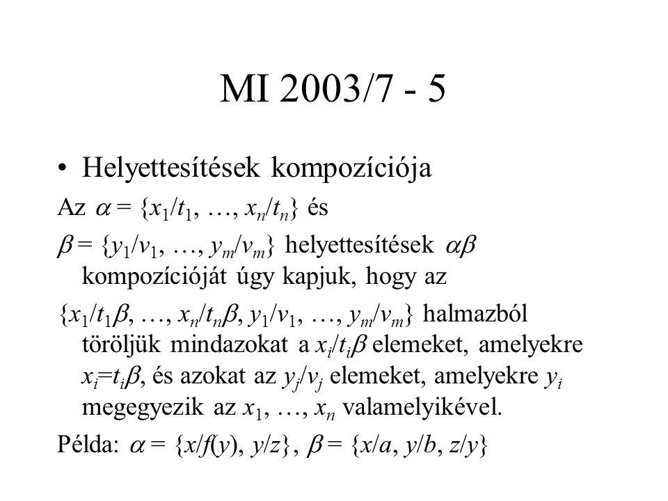 MI 2003/7 - 5 Helyettesítések kompozíciója Az  = {x 1 /t 1, …, x n /t n } és  = {y 1 /v 1, …, y m /v m } helyettesítések  kompozícióját úgy kapjuk