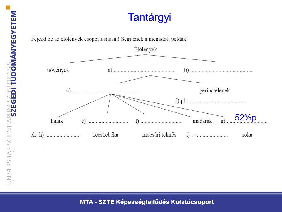 MTA - SZTE Képességfejlődés Kutatócsoport Tantárgyi 52%p