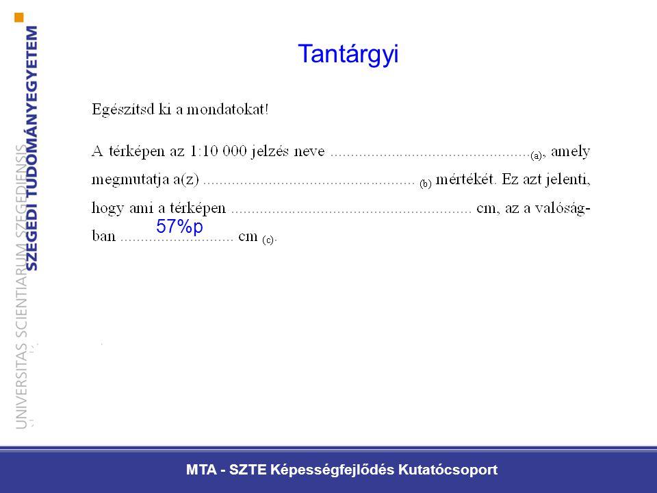 MTA - SZTE Képességfejlődés Kutatócsoport Tantárgyi 57%p