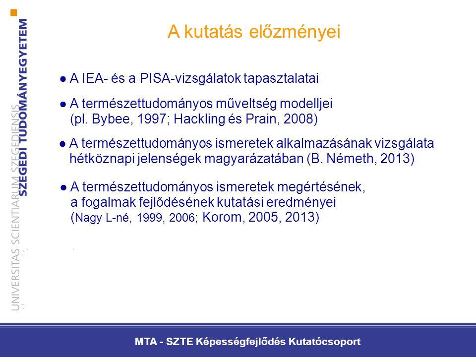 MTA - SZTE Képességfejlődés Kutatócsoport A kutatás előzményei ● A természettudományos ismeretek megértésének, a fogalmak fejlődésének kutatási eredményei ( Nagy L-né, 1999, 2006; Korom, 2005, 2013) ● A IEA- és a PISA-vizsgálatok tapasztalatai ● A természettudományos ismeretek alkalmazásának vizsgálata hétköznapi jelenségek magyarázatában (B.