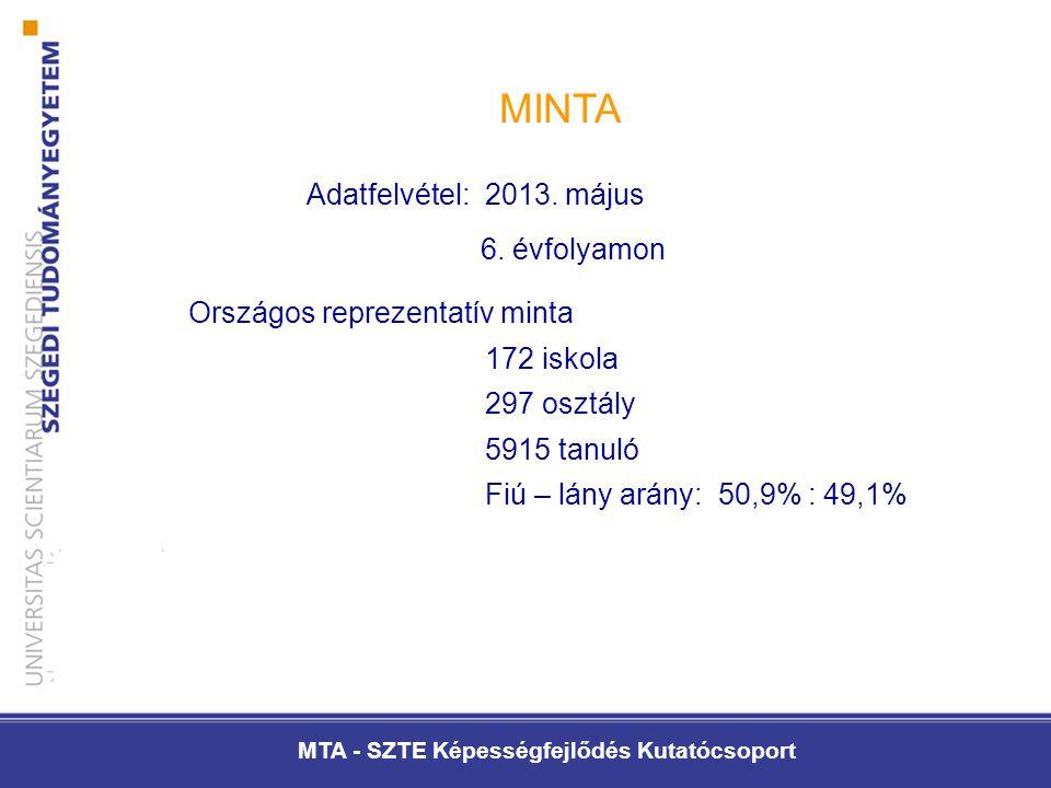 MTA - SZTE Képességfejlődés Kutatócsoport MINTA Adatfelvétel: 2013.