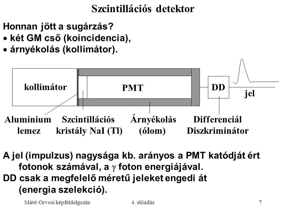 Máté: Orvosi képfeldolgozás4. előadás7 Honnan jött a sugárzás?  két GM cső (koincidencia),  árnyékolás (kollimátor). A jel (impulzus) nagysága kb. a