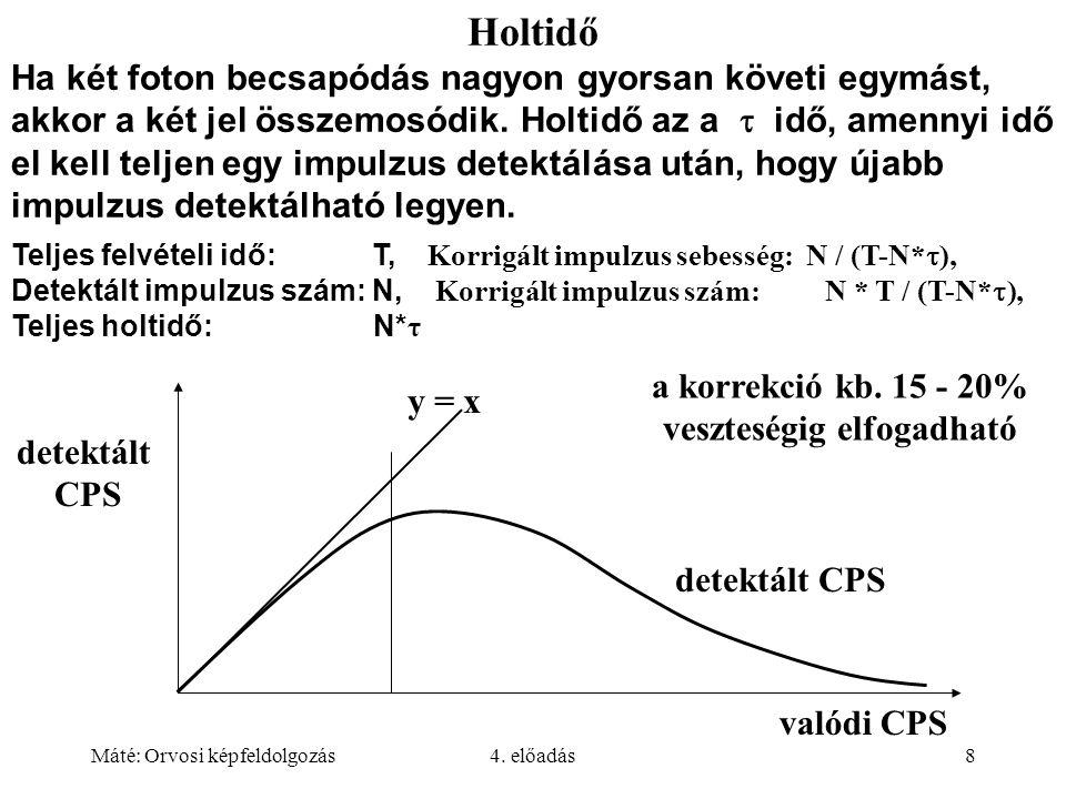 Máté: Orvosi képfeldolgozás4. előadás8 Holtidő Ha két foton becsapódás nagyon gyorsan követi egymást, akkor a két jel összemosódik. Holtidő az a  idő