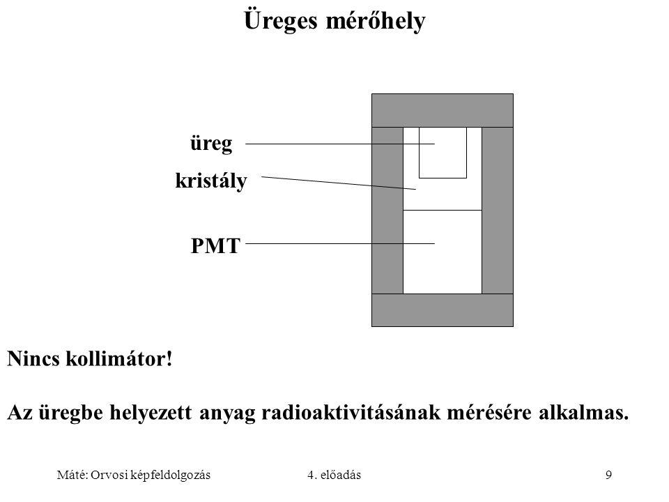 Máté: Orvosi képfeldolgozás4. előadás9 Üreges mérőhely üreg kristály PMT Nincs kollimátor! Az üregbe helyezett anyag radioaktivitásának mérésére alkal
