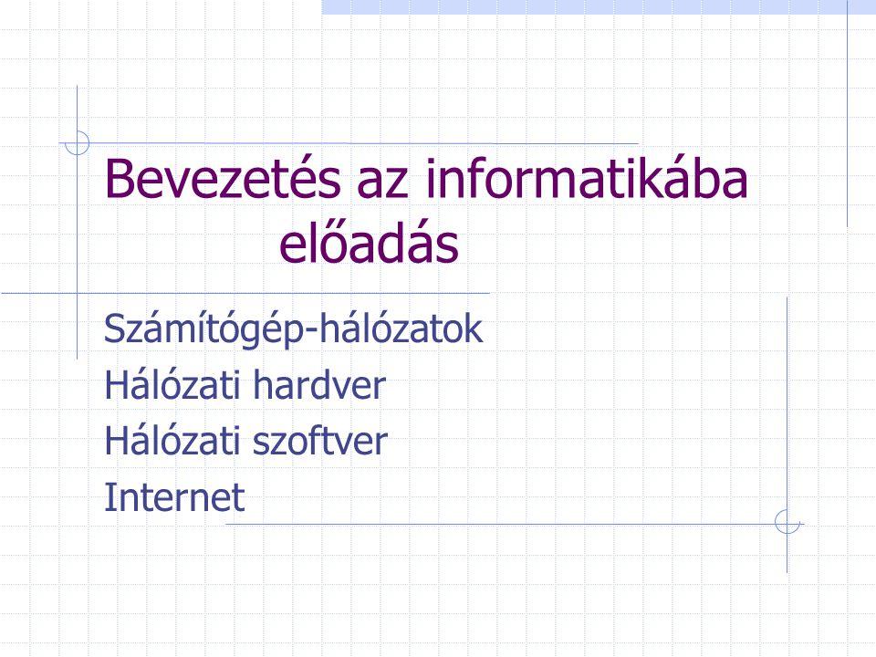 Bevezetés az informatikába előadás Számítógép-hálózatok Hálózati hardver Hálózati szoftver Internet