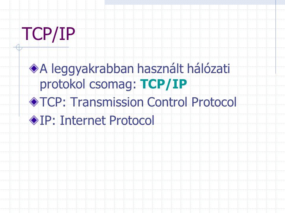 TCP/IP A leggyakrabban használt hálózati protokol csomag: TCP/IP TCP: Transmission Control Protocol IP: Internet Protocol