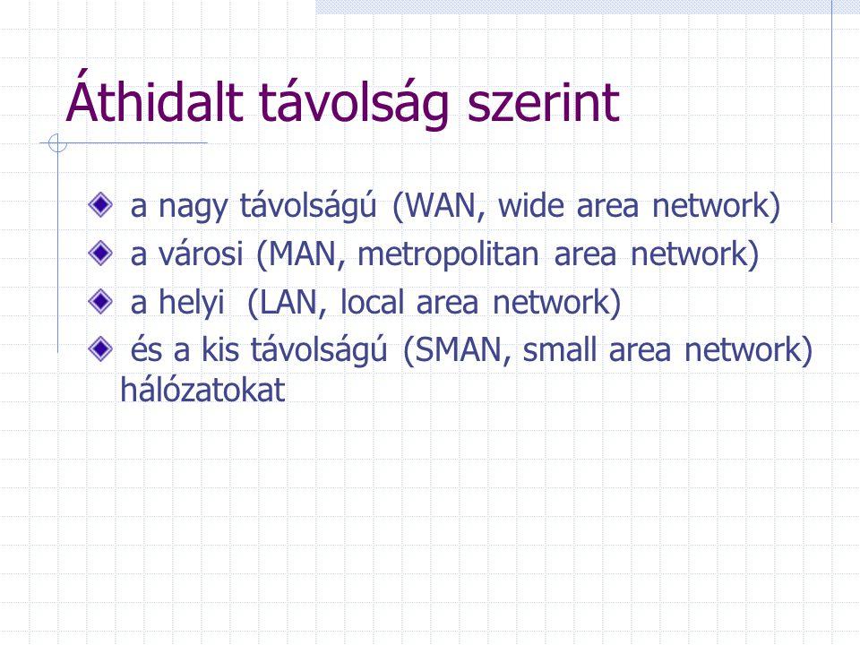 Áthidalt távolság szerint a nagy távolságú (WAN, wide area network) a városi (MAN, metropolitan area network) a helyi (LAN, local area network) és a kis távolságú (SMAN, small area network) hálózatokat