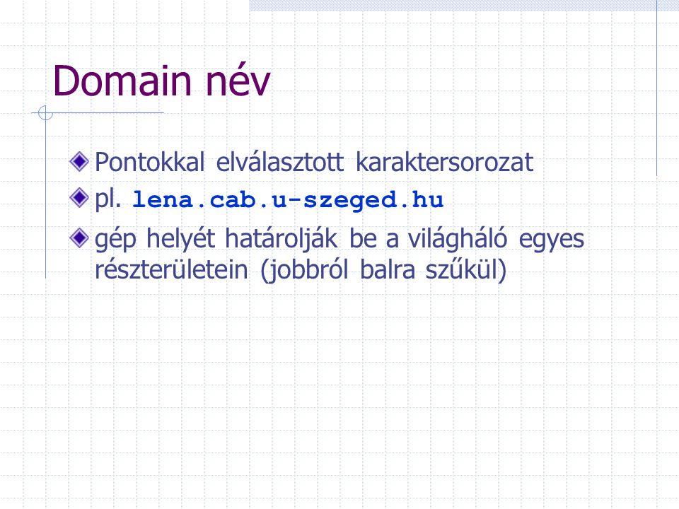 Domain név Pontokkal elválasztott karaktersorozat pl. lena.cab.u-szeged.hu gép helyét határolják be a világháló egyes részterületein (jobbról balra sz