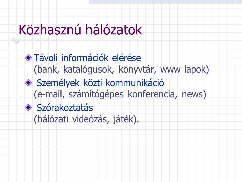 Közhasznú hálózatok Távoli információk elérése (bank, katalógusok, könyvtár, www lapok) Személyek közti kommunikáció (e-mail, számítógépes konferencia, news) Szórakoztatás (hálózati videózás, játék).