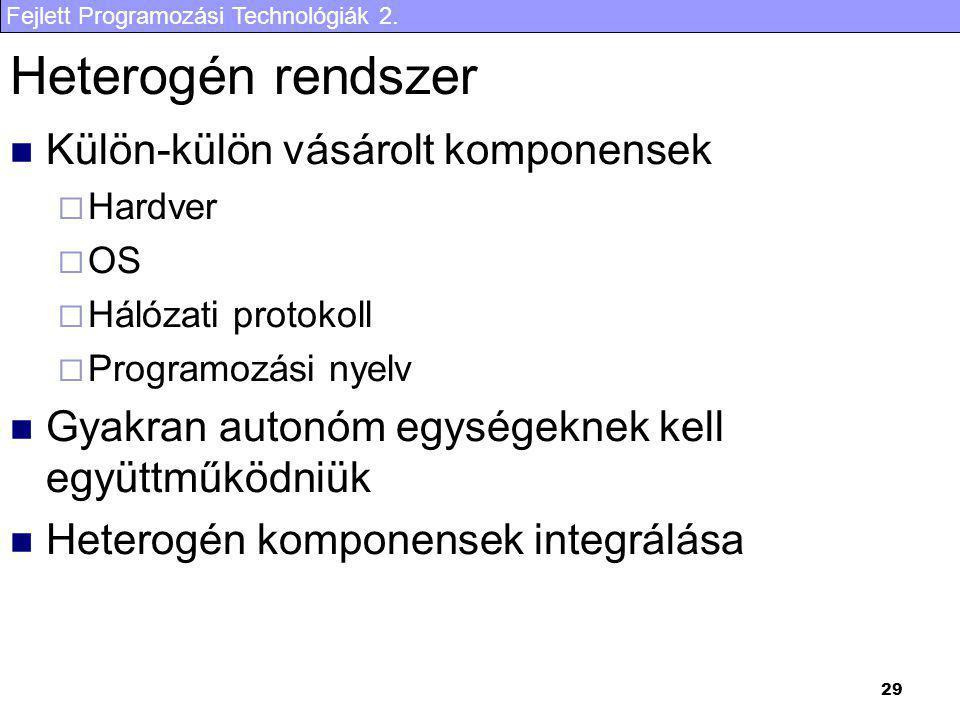 Fejlett Programozási Technológiák 2. 29 Heterogén rendszer Külön-külön vásárolt komponensek  Hardver  OS  Hálózati protokoll  Programozási nyelv G