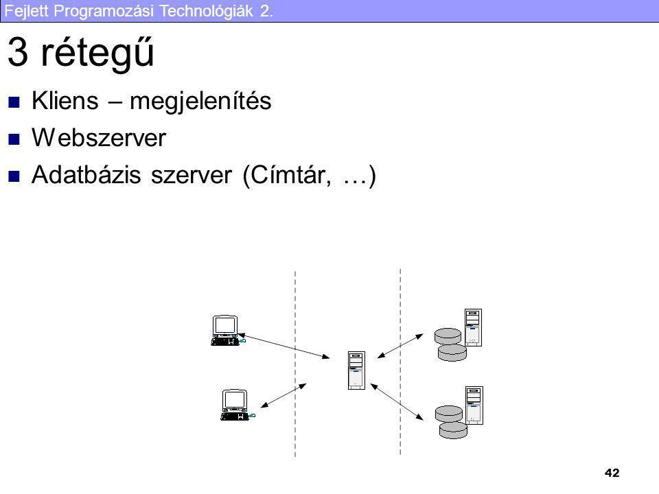 Fejlett Programozási Technológiák 2. 42 3 rétegű Kliens – megjelenítés Webszerver Adatbázis szerver (Címtár, …)