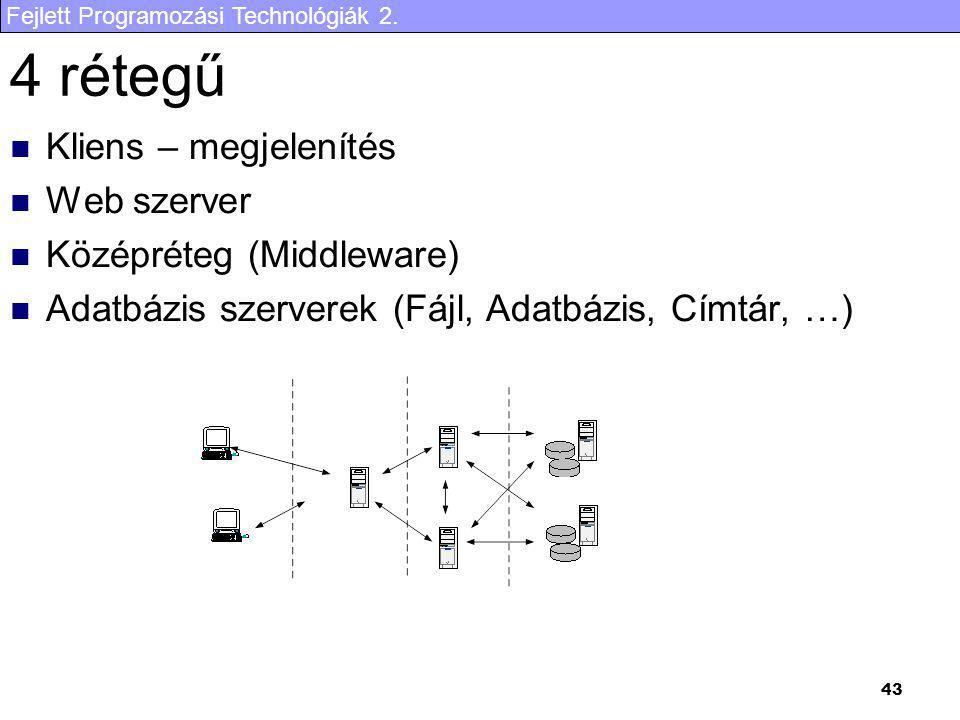 Fejlett Programozási Technológiák 2. 43 4 rétegű Kliens – megjelenítés Web szerver Középréteg (Middleware) Adatbázis szerverek (Fájl, Adatbázis, Címtá