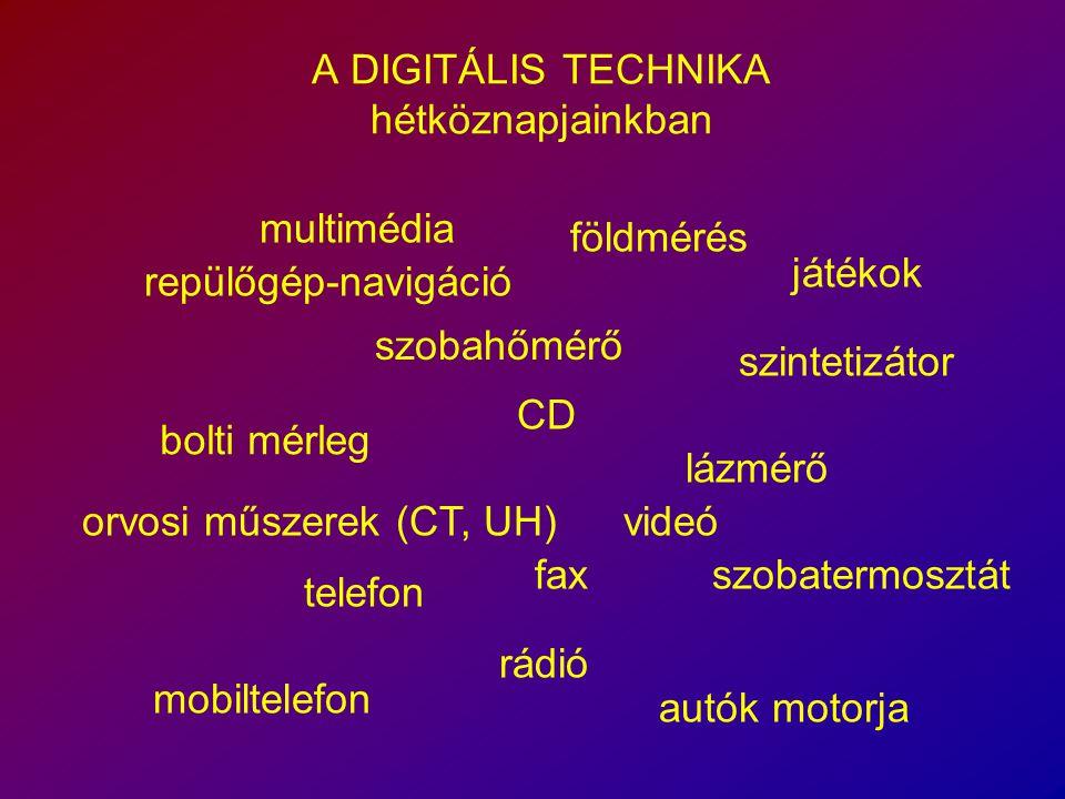 A DIGITÁLIS TECHNIKA hétköznapjainkban bolti mérleg szobahőmérő lázmérő fax telefon mobiltelefon CD szintetizátor videó multimédia játékok autók motorja rádió repülőgép-navigáció szobatermosztát orvosi műszerek (CT, UH) földmérés