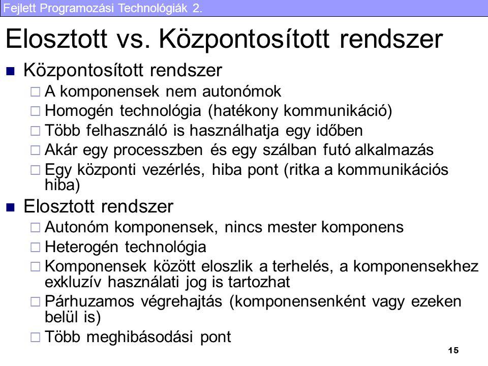 Fejlett Programozási Technológiák 2.15 Elosztott vs.