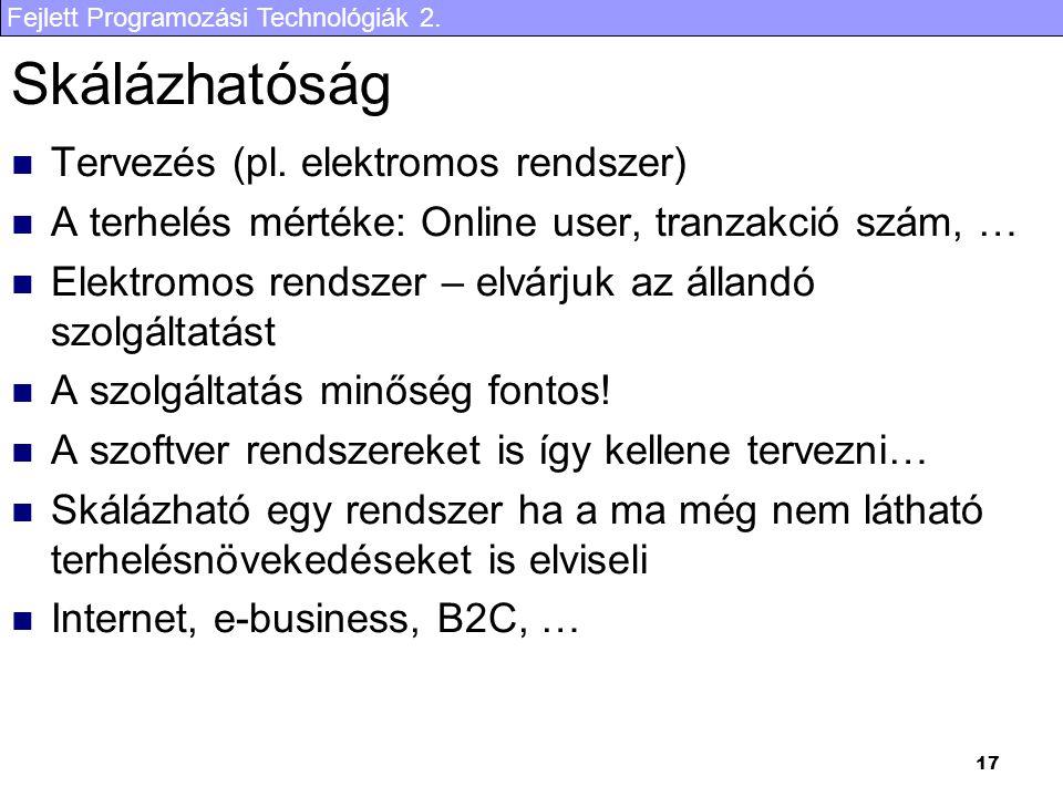 Fejlett Programozási Technológiák 2.17 Skálázhatóság Tervezés (pl.