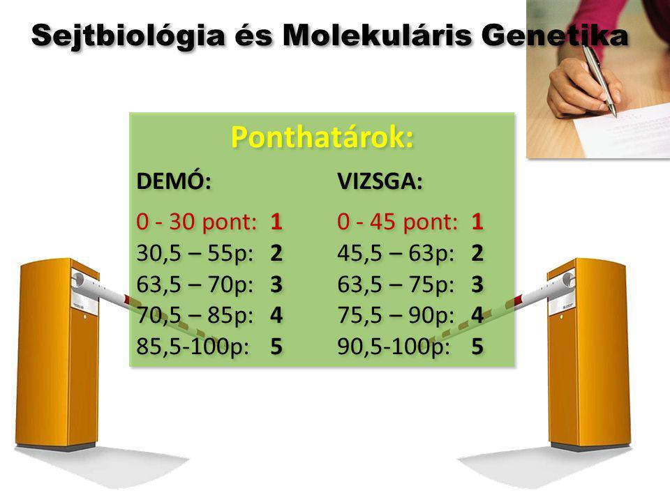 Sejtbiológia és Molekuláris Genetika Ponthatárok: DEMÓ:VIZSGA: 0 - 30 pont:10 - 45 pont:1 30,5 – 55p:245,5 – 63p:2 63,5 – 70p:363,5 – 75p:3 70,5 – 85p:475,5 – 90p:4 85,5-100p:590,5-100p:5 Ponthatárok: DEMÓ:VIZSGA: 0 - 30 pont:10 - 45 pont:1 30,5 – 55p:245,5 – 63p:2 63,5 – 70p:363,5 – 75p:3 70,5 – 85p:475,5 – 90p:4 85,5-100p:590,5-100p:5