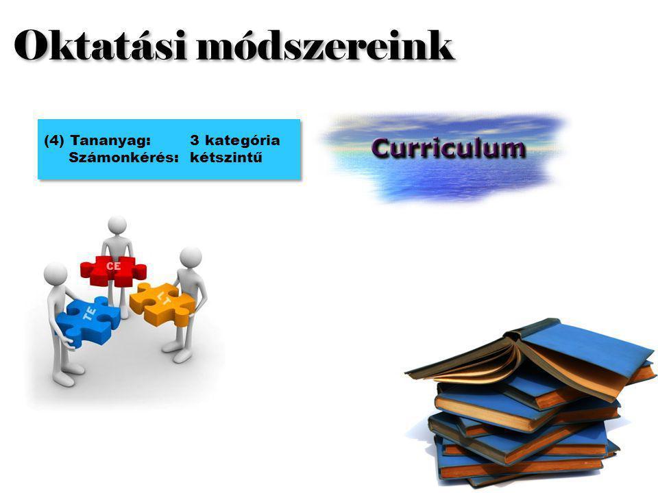(4) Tananyag: 3 kategória Számonkérés: kétszintű (4) Tananyag: 3 kategória Számonkérés: kétszintű Oktatási módszereink