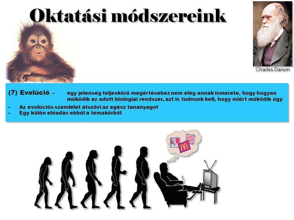 Oktatási módszereink (7) Evolúció – egy jelenség teljeskörű megértéséhez nem elég annak ismerete, hogy hogyan működik az adott biológiai rendszer, azt is tudnunk kell, hogy miért működik úgy -Az evolúciós szemlélet átszövi az egész tananyagot -Egy külön előadás ebből a témakörből (7) Evolúció – egy jelenség teljeskörű megértéséhez nem elég annak ismerete, hogy hogyan működik az adott biológiai rendszer, azt is tudnunk kell, hogy miért működik úgy -Az evolúciós szemlélet átszövi az egész tananyagot -Egy külön előadás ebből a témakörből Charles Darwin