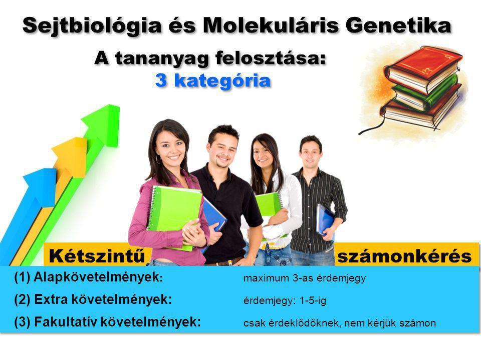 Kétszintű számonkérés Sejtbiológia és Molekuláris Genetika (1) Alapkövetelmények :maximum 3-as érdemjegy (2) Extra követelmények: érdemjegy: 1-5-ig (3) Fakultatív követelmények: csak érdeklődőknek, nem kérjük számon (1) Alapkövetelmények :maximum 3-as érdemjegy (2) Extra követelmények: érdemjegy: 1-5-ig (3) Fakultatív követelmények: csak érdeklődőknek, nem kérjük számon A tananyag felosztása: 3 kategória A tananyag felosztása: 3 kategória