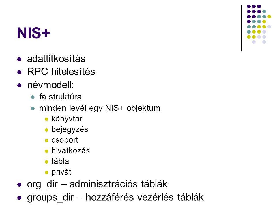 NIS+ adattitkosítás RPC hitelesítés névmodell: fa struktúra minden levél egy NIS+ objektum könyvtár bejegyzés csoport hivatkozás tábla privát org_dir